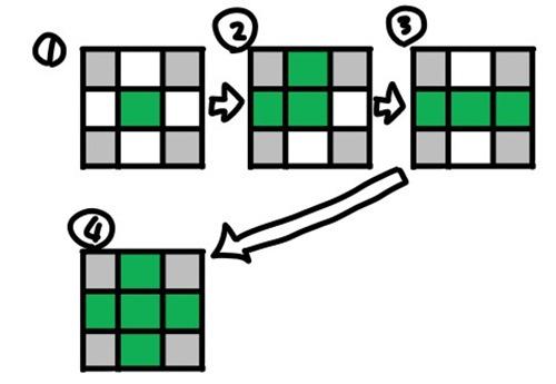 step04pattern