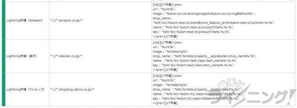 ver 0.3.0時のオプション画面のキャプチャ