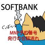 ソフトバンクのMNP 予約番号発行のやりとりは、こんな感じです