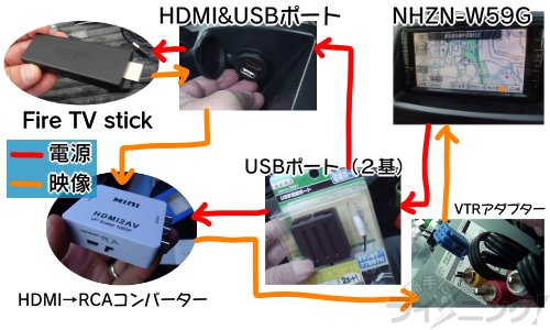 FireTVStick車載化配線図